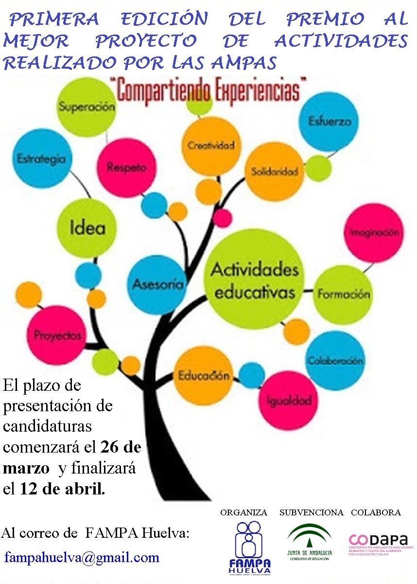 Calendario Escolar Andalucia 2020 19.Otras Categorias Fampa Huelva Juan Ramon Jimenez Y Zenobia Camprubi
